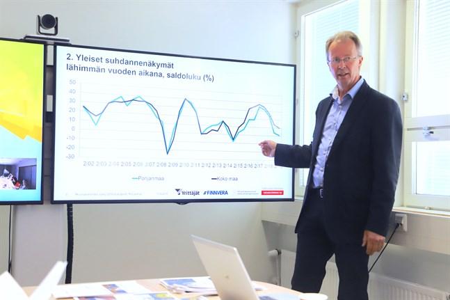 John Erickson visar hur konjunkturkurvan vänt och pekar nu nedåt.