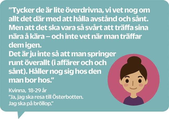KÄLLA: Webbenkät på HSS Medias nyhetssajter riktad till österbottningar som bor i Sverige. (Totalt 1 323 svar.) ILLUSTRATION: KATI HIEKKANEN