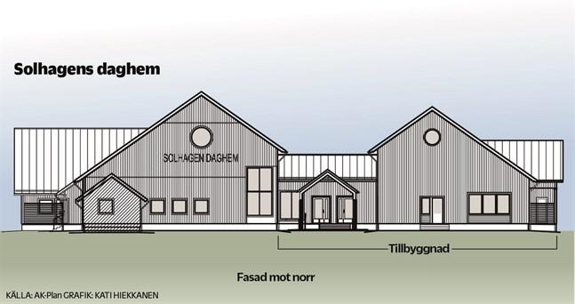 Solhagens daghem, fasad mot norr.