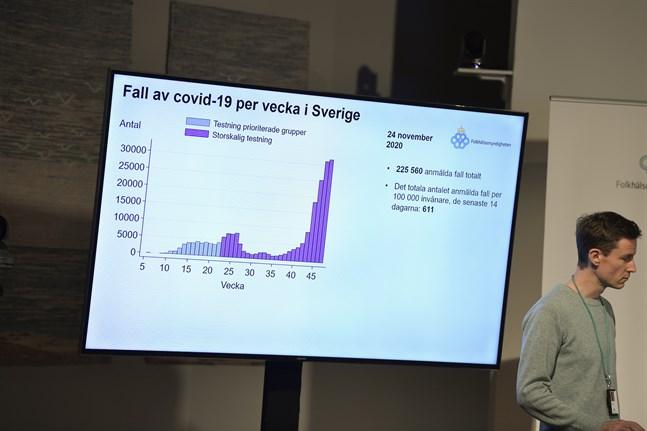 Smittspridningen av coronaviruset i Sverige ökar. Arkivbild.