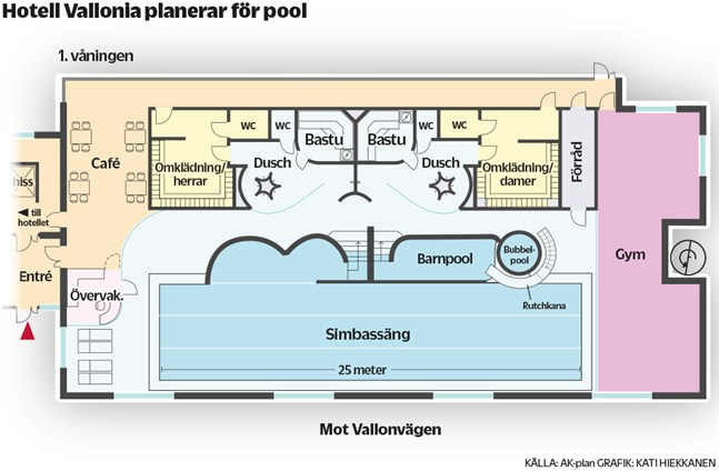 En utbyggnad av hotell Vallonia skulle ge plats för bassängen.