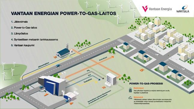 Anläggningen skulle bli Finlands största.