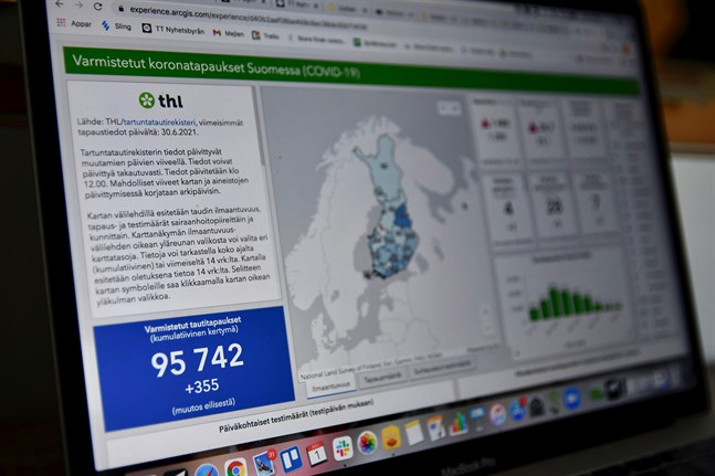 Enligt onsdagens uppgifter hade totalt över 95700 personer i Finland testat positivt under coronaepidemins gång.